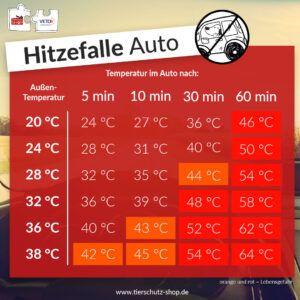 Hitze-Prev