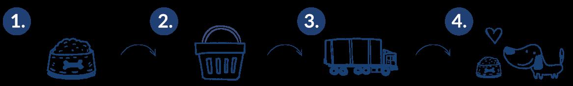 4-step-grafik-blau-neu